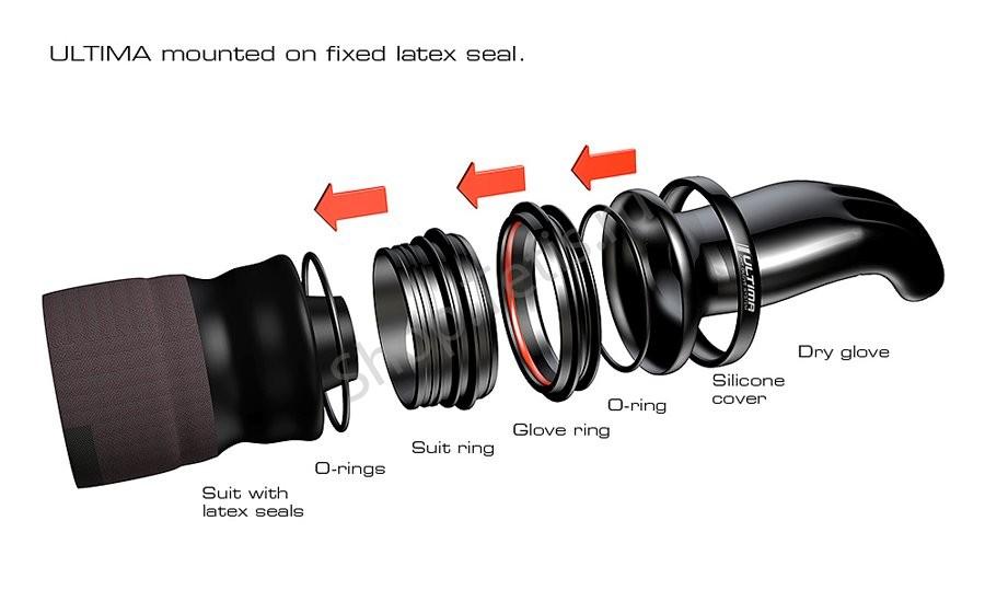 Система колец ULTIMA для сухих перчаток (набор для 1 пары) Waterproof